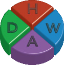 Healthcare Data Warehousing Association (HDWA)